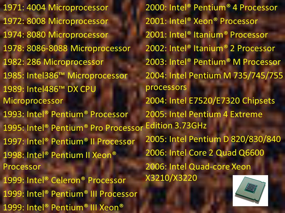 1971: 4004 Microprocessor 1972: 8008 Microprocessor 1974: 8080 Microprocessor 1978: 8086-8088 Microprocessor 1982: 286 Microprocessor 1985: Intel386™ Microprocessor 1989: Intel486™ DX CPU Microprocessor 1993: Intel® Pentium® Processor 1995: Intel® Pentium® Pro Processor 1997: Intel® Pentium® II Processor 1998: Intel® Pentium II Xeon® Processor 1999: Intel® Celeron® Processor 1999: Intel® Pentium® III Processor 1999: Intel® Pentium® III Xeon® Processor