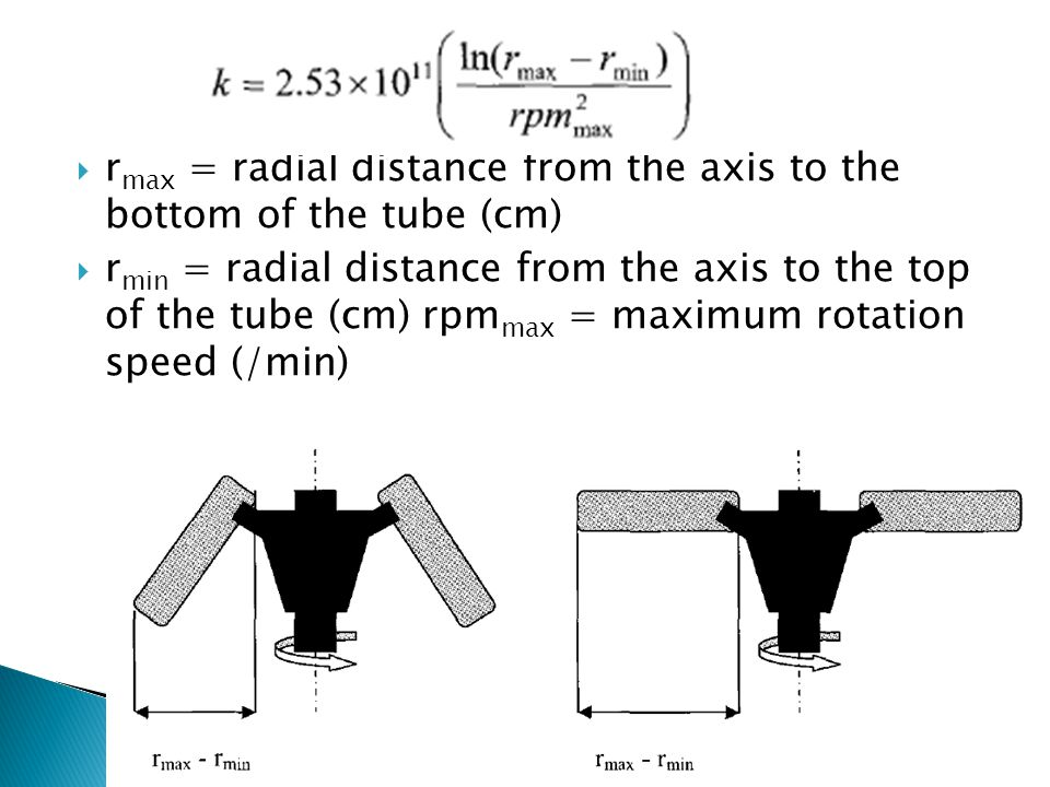 rmax = radial distance from the axis to the bottom of the tube (cm)