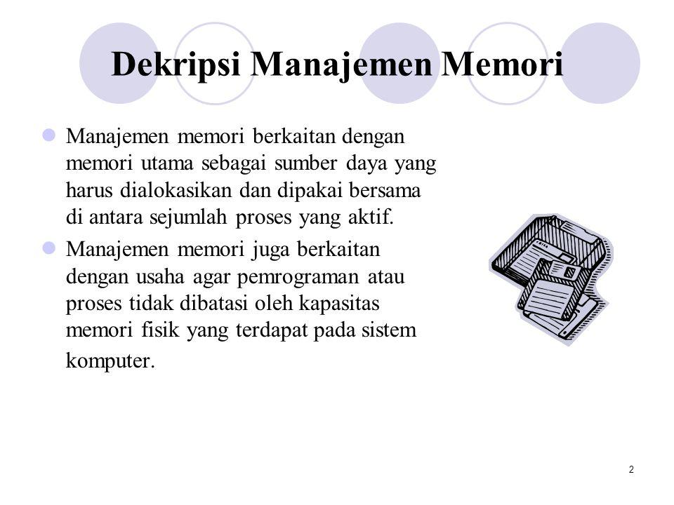 Dekripsi Manajemen Memori