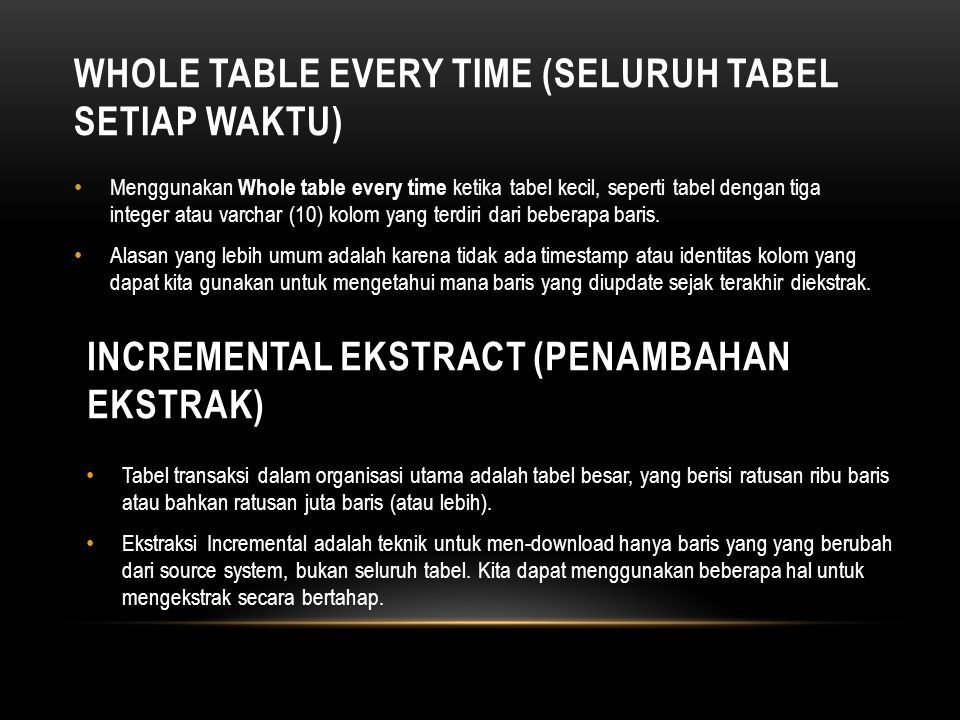 Whole table every time (Seluruh tabel setiap waktu)