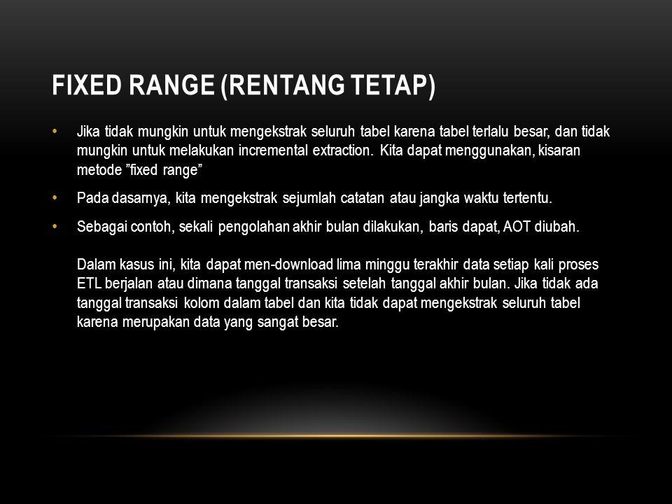 Fixed Range (Rentang Tetap)