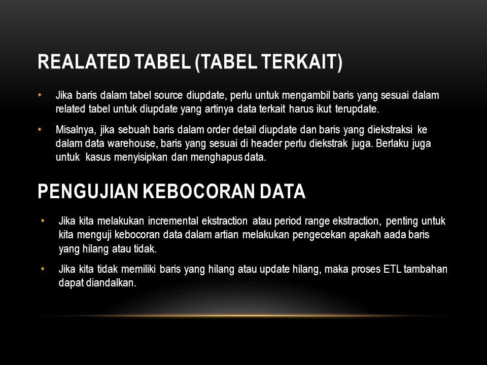 Realated Tabel (Tabel Terkait)