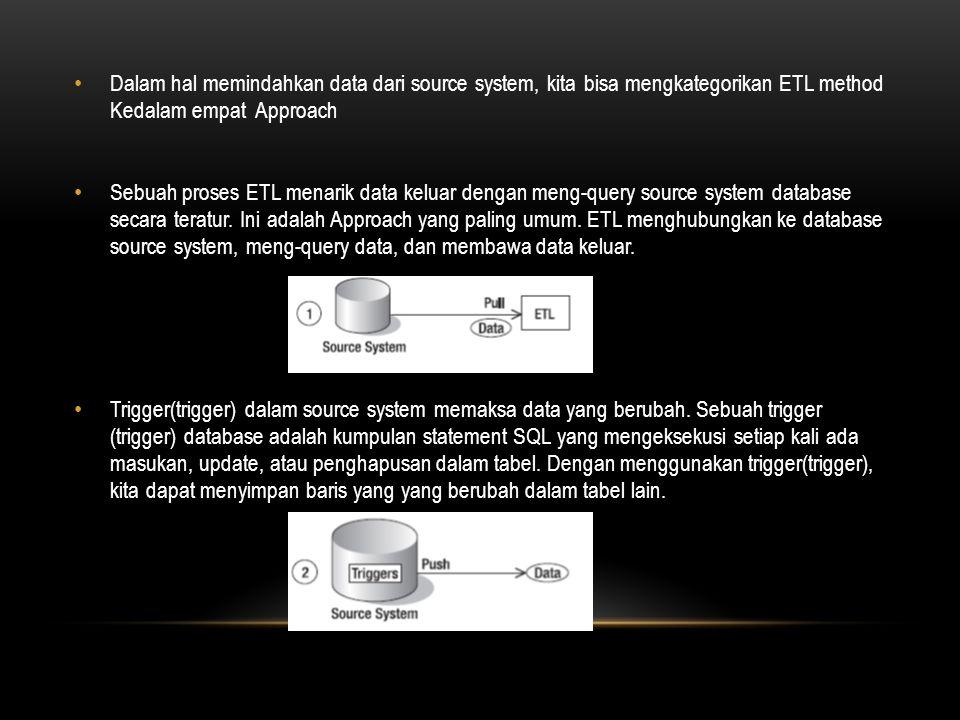 Dalam hal memindahkan data dari source system, kita bisa mengkategorikan ETL method Kedalam empat Approach