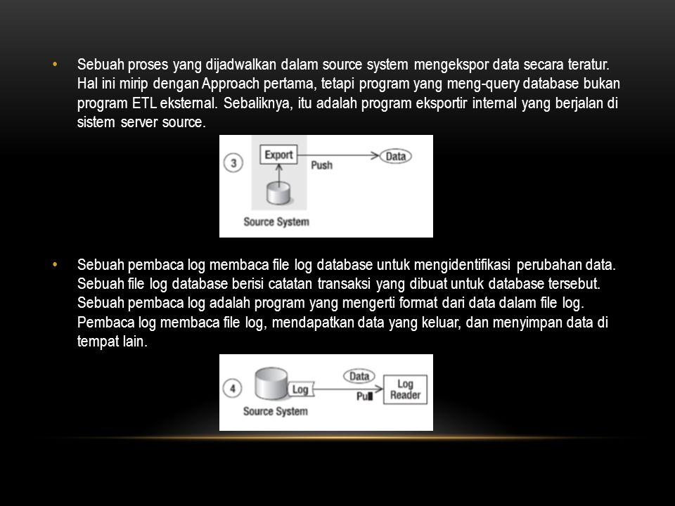 Sebuah proses yang dijadwalkan dalam source system mengekspor data secara teratur. Hal ini mirip dengan Approach pertama, tetapi program yang meng-query database bukan program ETL eksternal. Sebaliknya, itu adalah program eksportir internal yang berjalan di sistem server source.