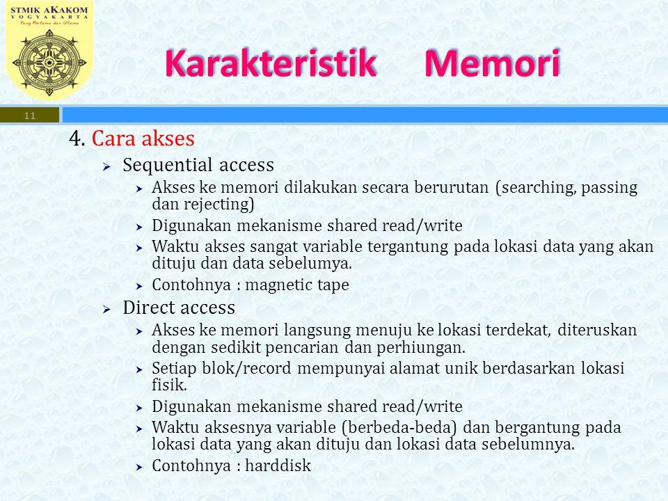 Karakteristik Memori 4. Cara akses Sequential access Direct access