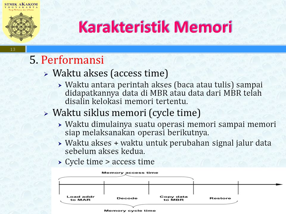 Karakteristik Memori 5. Performansi Waktu akses (access time)