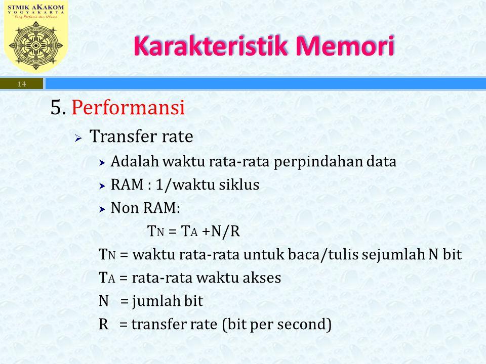 Karakteristik Memori 5. Performansi Transfer rate