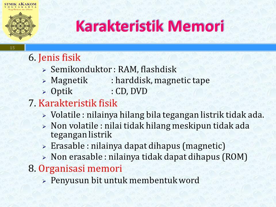 Karakteristik Memori 6. Jenis fisik 7. Karakteristik fisik