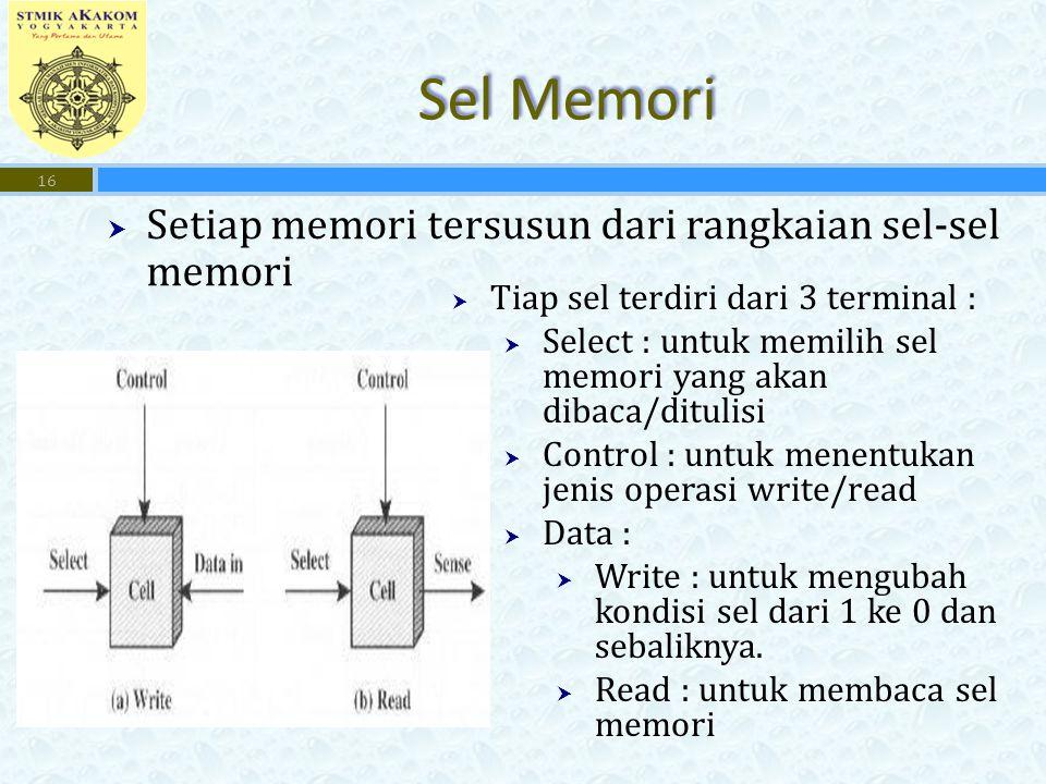 Sel Memori Setiap memori tersusun dari rangkaian sel-sel memori