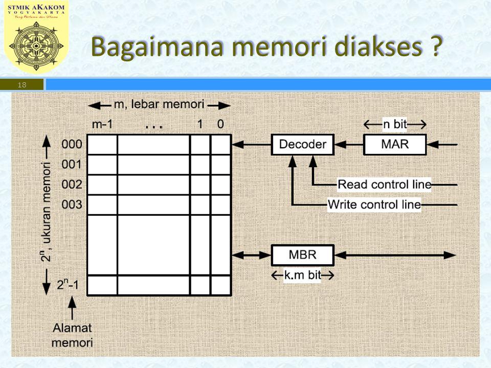 Bagaimana memori diakses