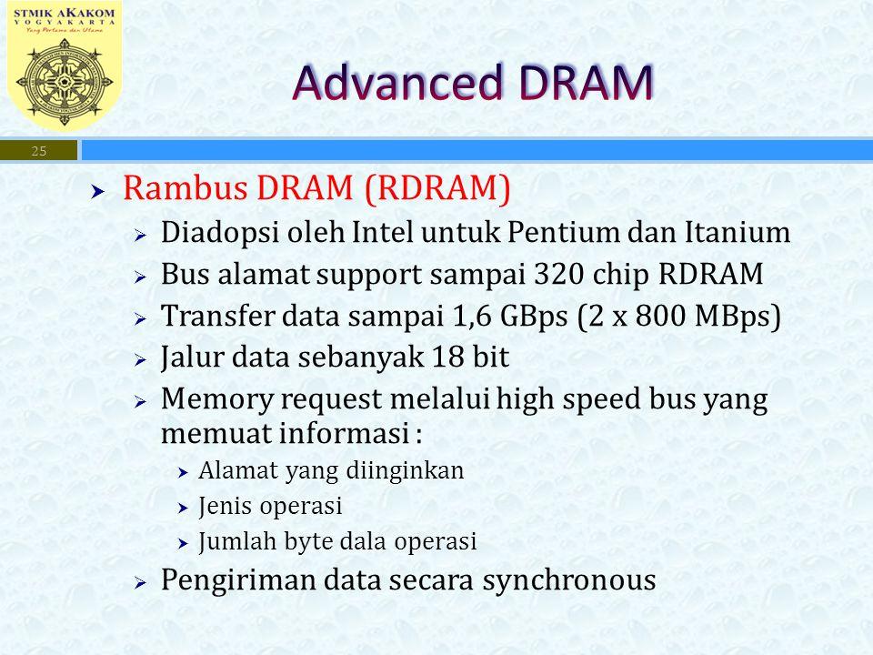Advanced DRAM Rambus DRAM (RDRAM)