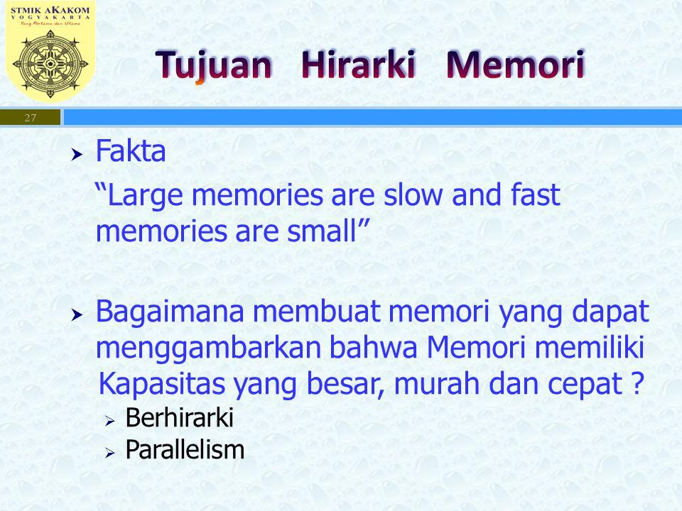 Tujuan Hirarki Memori Fakta