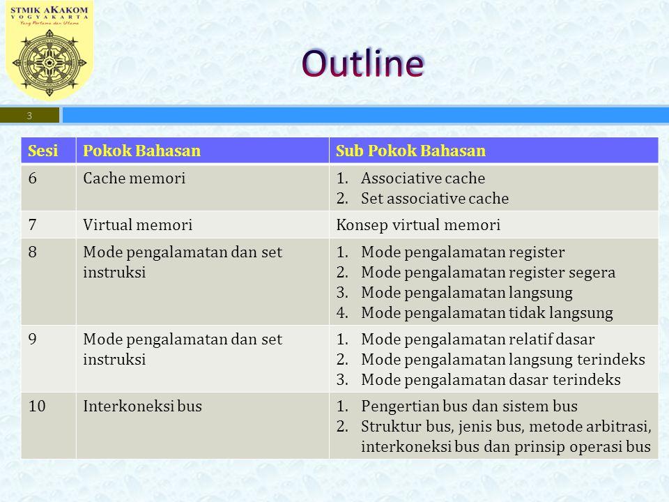 Outline Sesi Pokok Bahasan Sub Pokok Bahasan 6 Cache memori