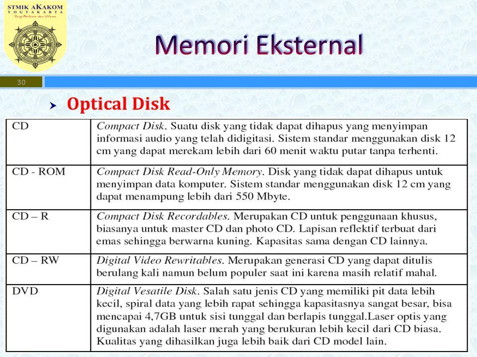 Memori Eksternal Optical Disk