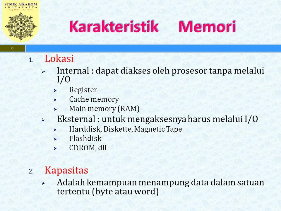 Karakteristik Memori Lokasi Kapasitas