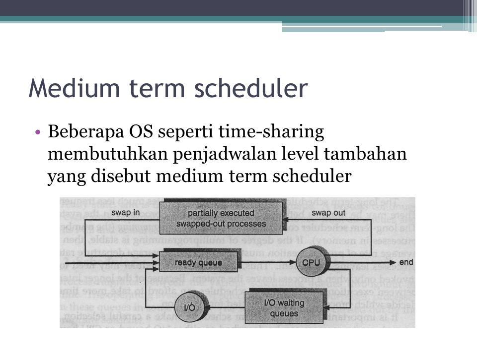 Medium term scheduler Beberapa OS seperti time-sharing membutuhkan penjadwalan level tambahan yang disebut medium term scheduler.