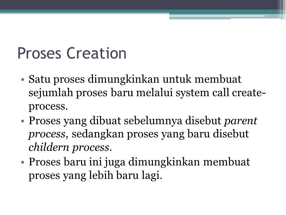 Proses Creation Satu proses dimungkinkan untuk membuat sejumlah proses baru melalui system call create- process.