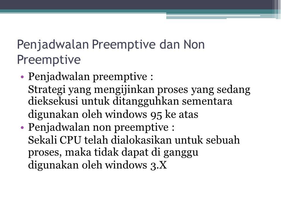 Penjadwalan Preemptive dan Non Preemptive