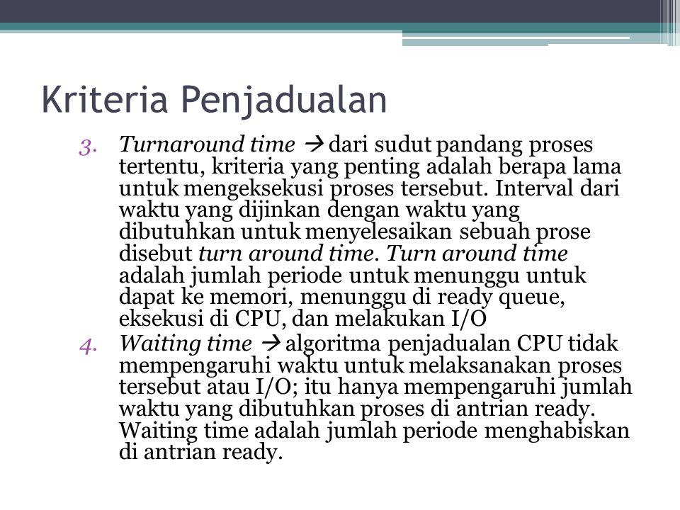 Kriteria Penjadualan