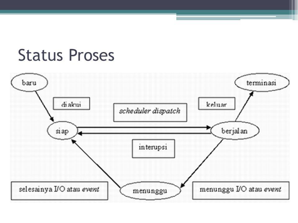 Status Proses