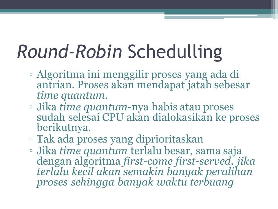Round-Robin Schedulling