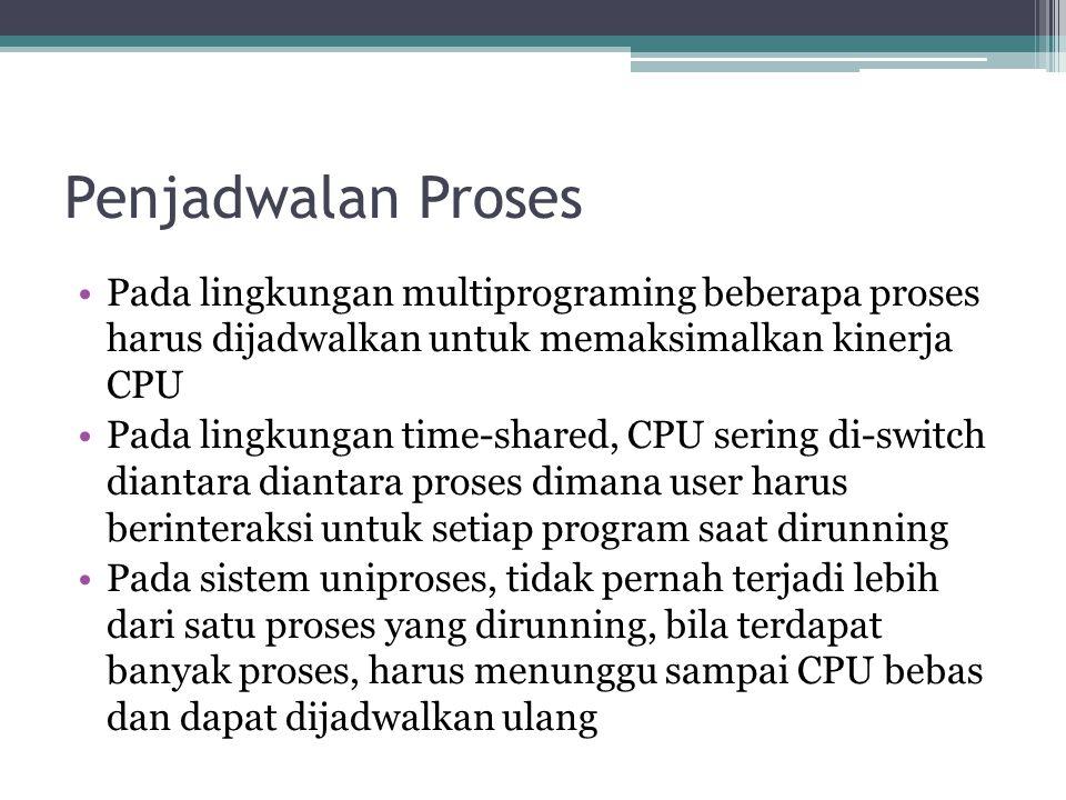 Penjadwalan Proses Pada lingkungan multiprograming beberapa proses harus dijadwalkan untuk memaksimalkan kinerja CPU.