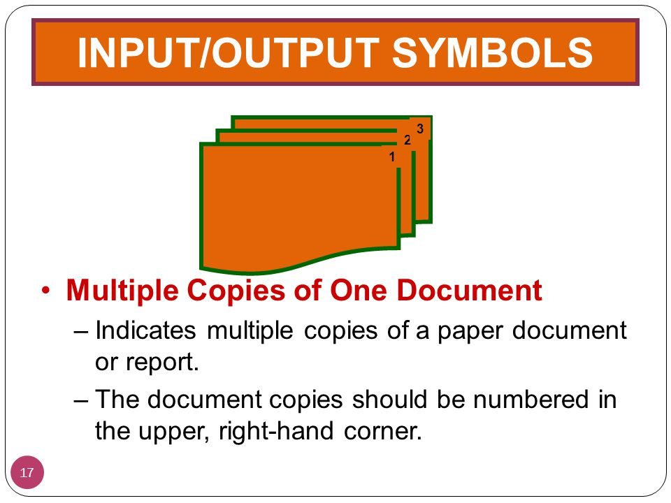 INPUT/OUTPUT SYMBOLS Multiple Copies of One Document