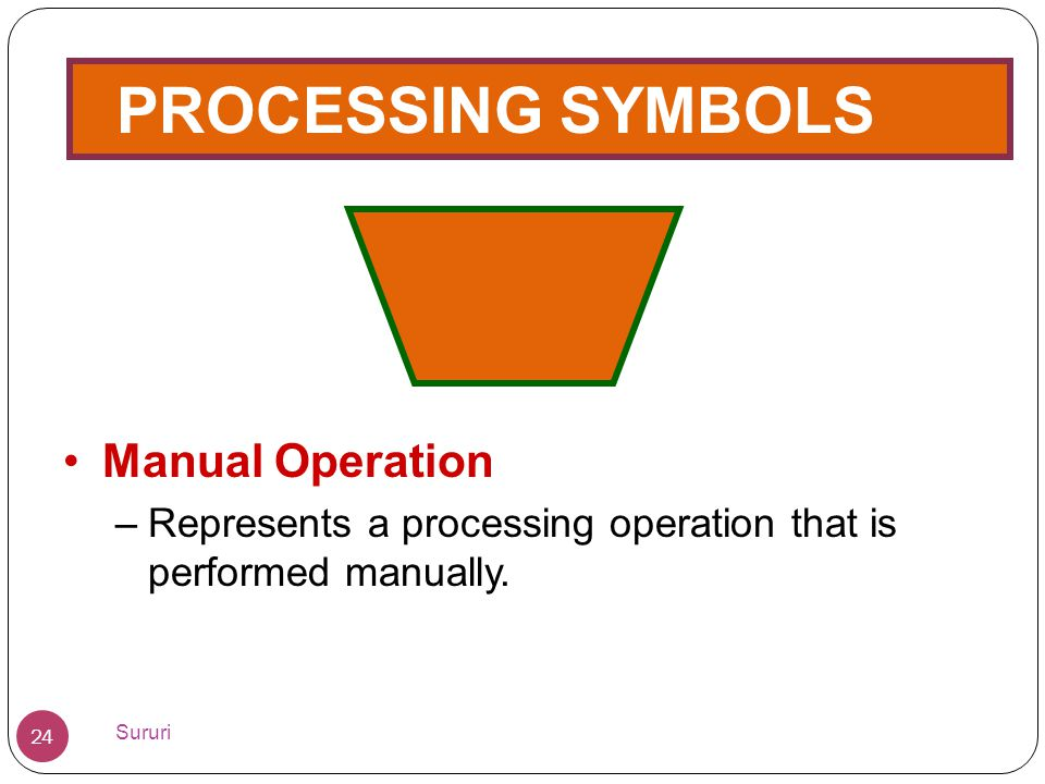 PROCESSING SYMBOLS Manual Operation