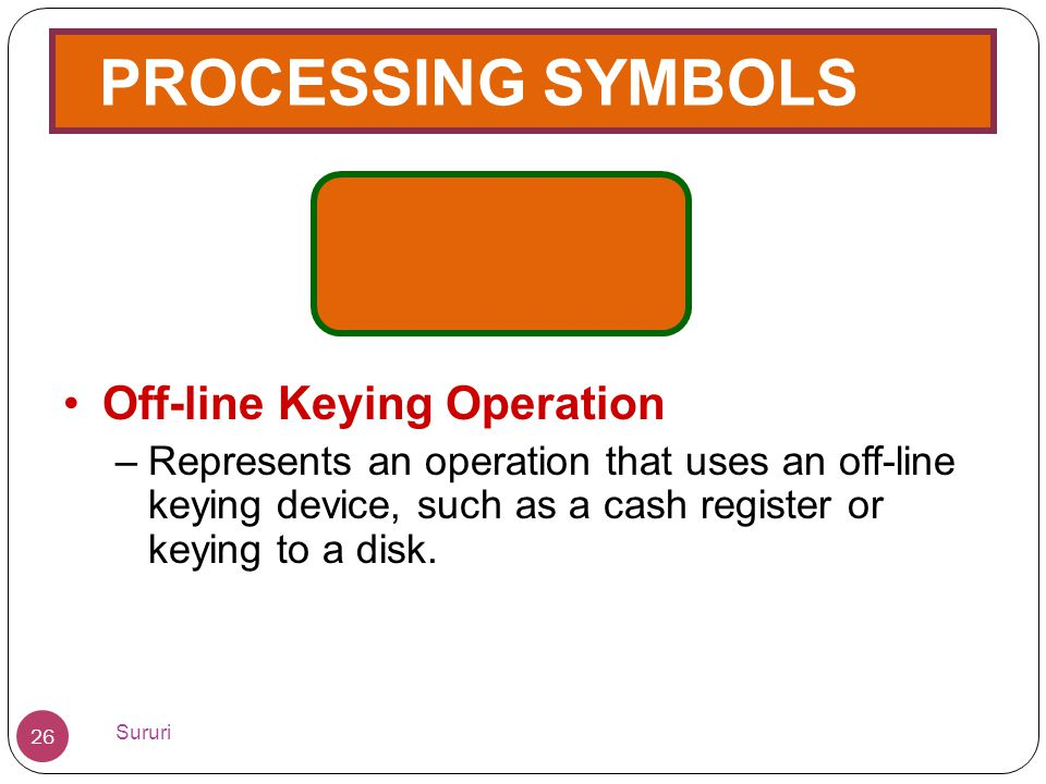 PROCESSING SYMBOLS Off-line Keying Operation
