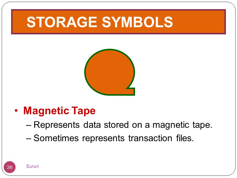 STORAGE SYMBOLS Magnetic Tape