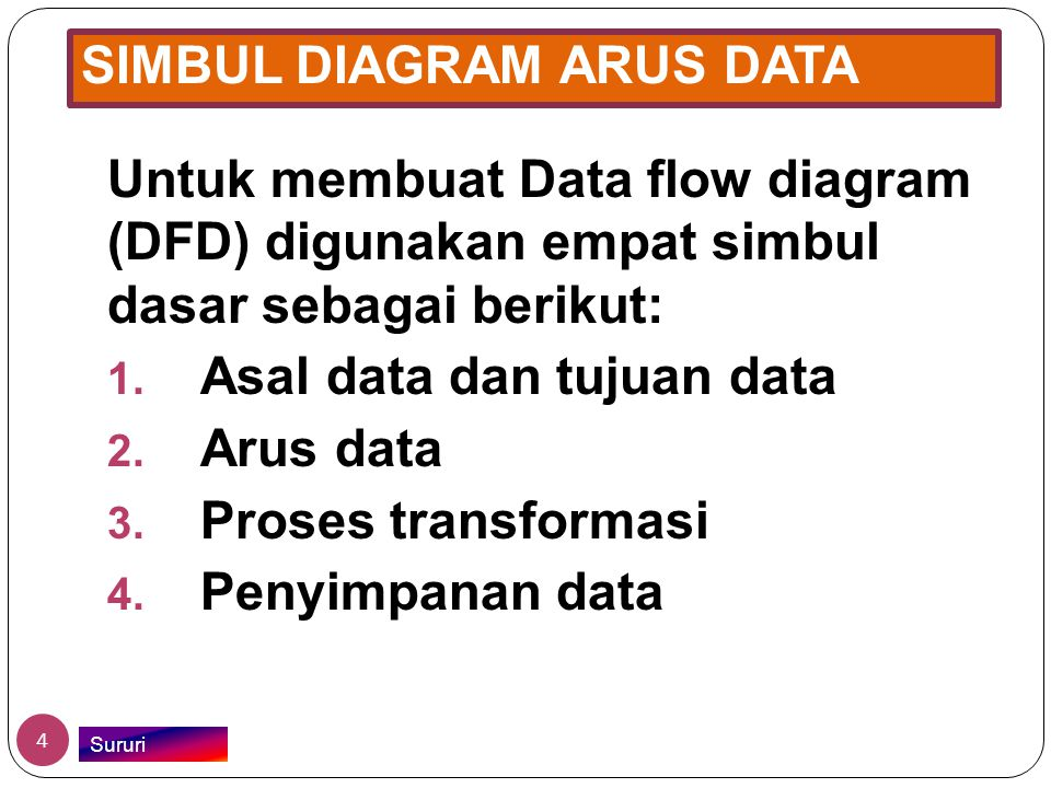 SIMBUL DIAGRAM ARUS DATA
