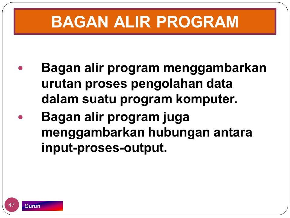 BAGAN ALIR PROGRAM Bagan alir program menggambarkan urutan proses pengolahan data dalam suatu program komputer.