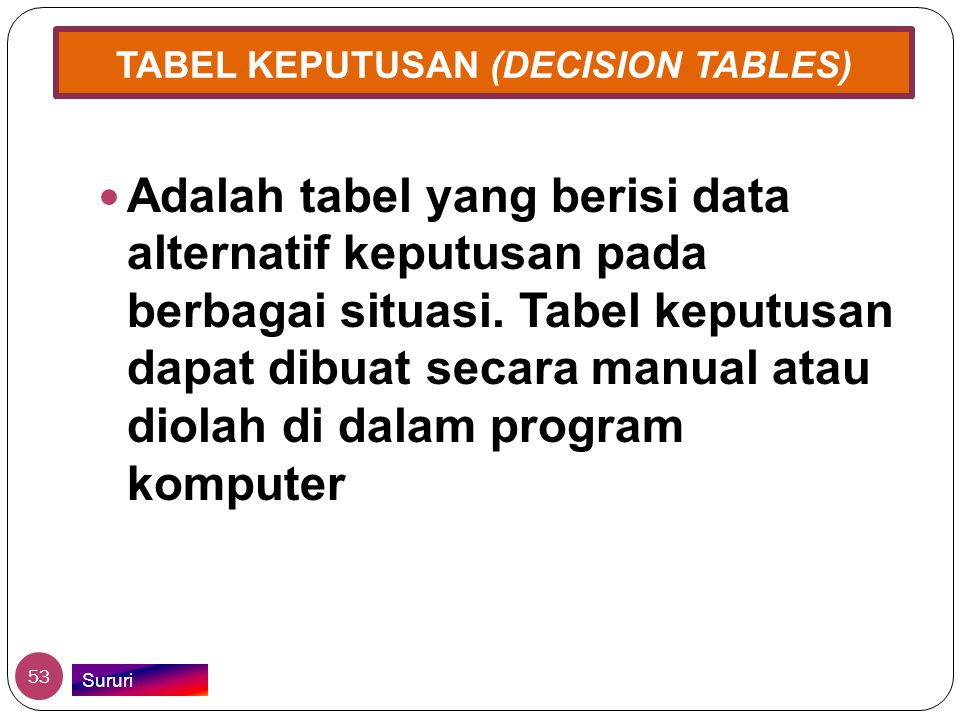 TABEL KEPUTUSAN (DECISION TABLES)