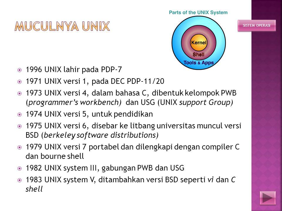 Muculnya UNIX 1996 UNIX lahir pada PDP-7
