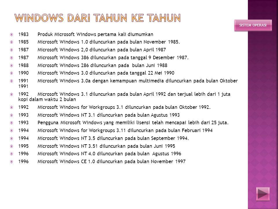 Windows dari tahun ke tahun
