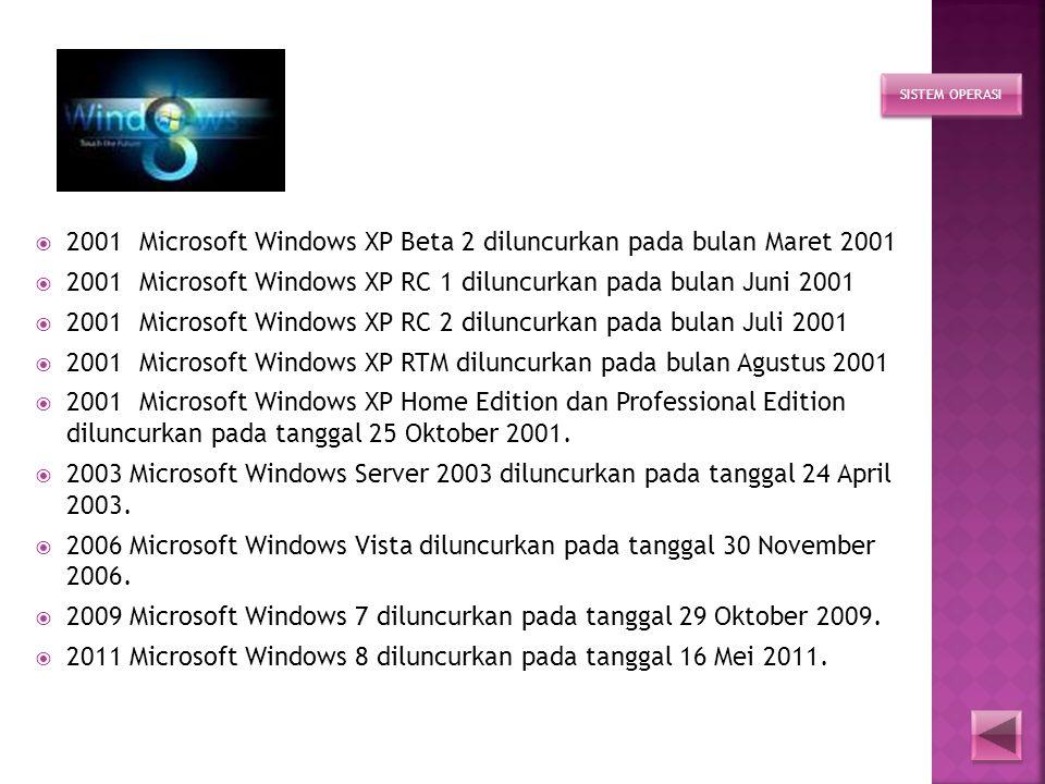 2001 Microsoft Windows XP Beta 2 diluncurkan pada bulan Maret 2001