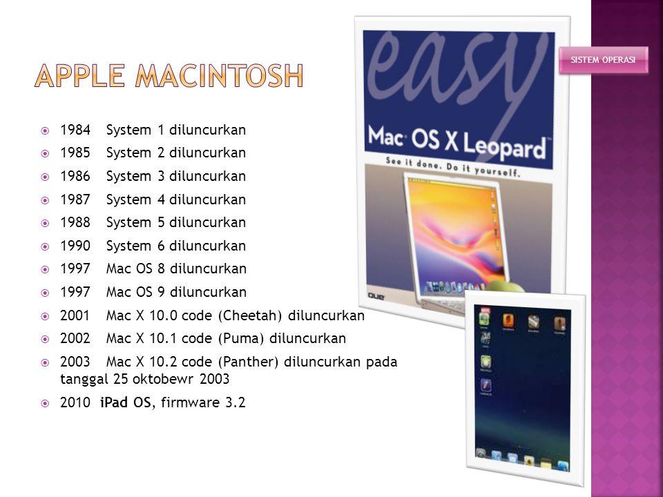 Apple Macintosh 1984 System 1 diluncurkan 1985 System 2 diluncurkan