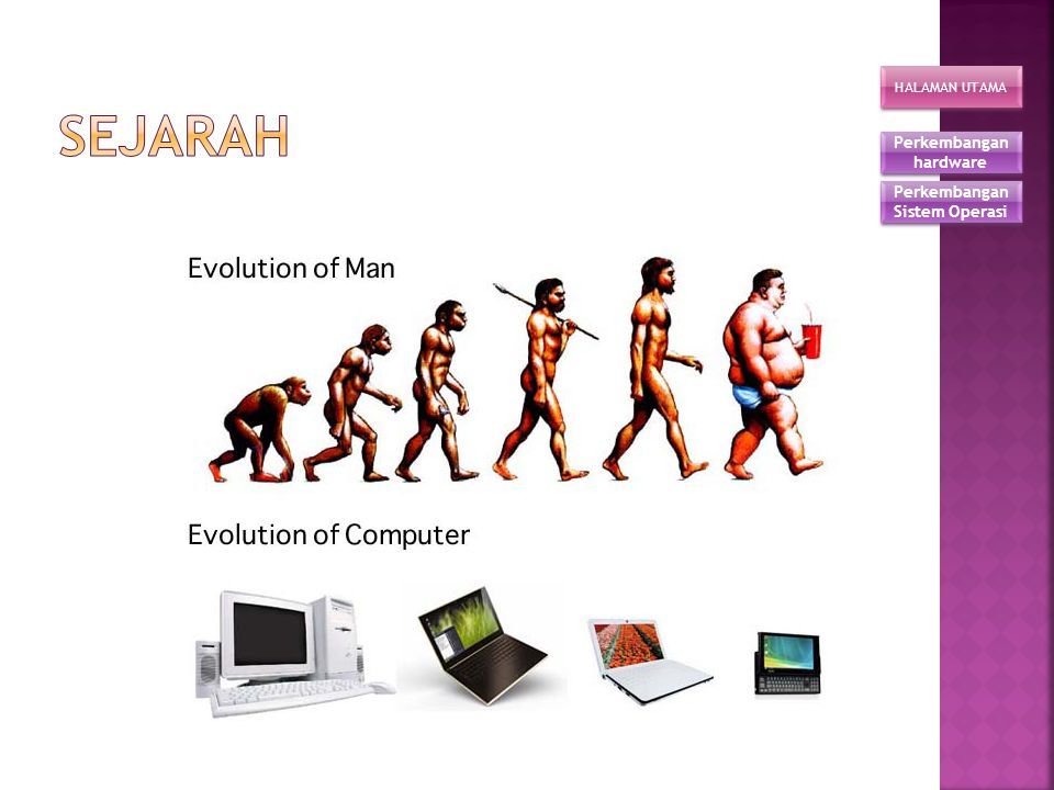 Perkembangan hardware Perkembangan Sistem Operasi