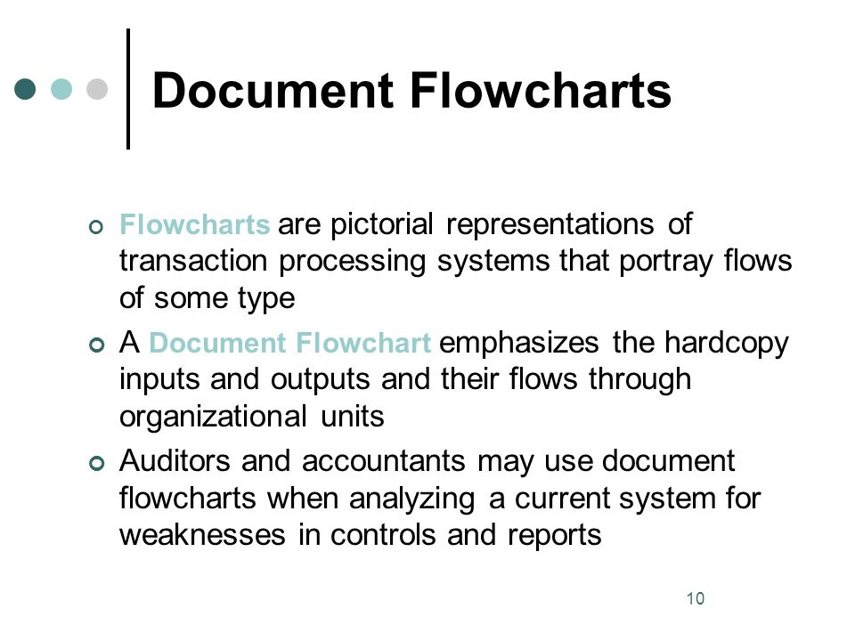 Document Flowcharts Flowcharts are pictorial representations of transaction processing systems that portray flows of some type.