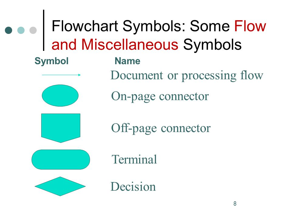 Flowchart Symbols: Some Flow and Miscellaneous Symbols