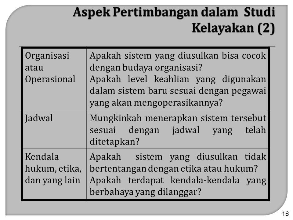 Aspek Pertimbangan dalam Studi Kelayakan (2)