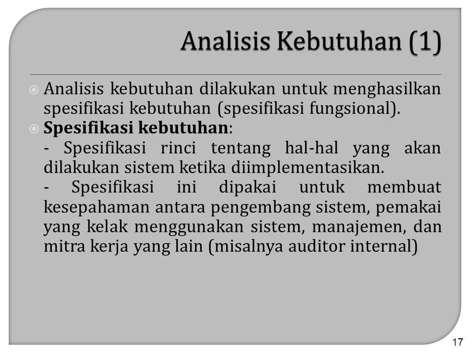 Analisis Kebutuhan (1) Analisis kebutuhan dilakukan untuk menghasilkan spesifikasi kebutuhan (spesifikasi fungsional).