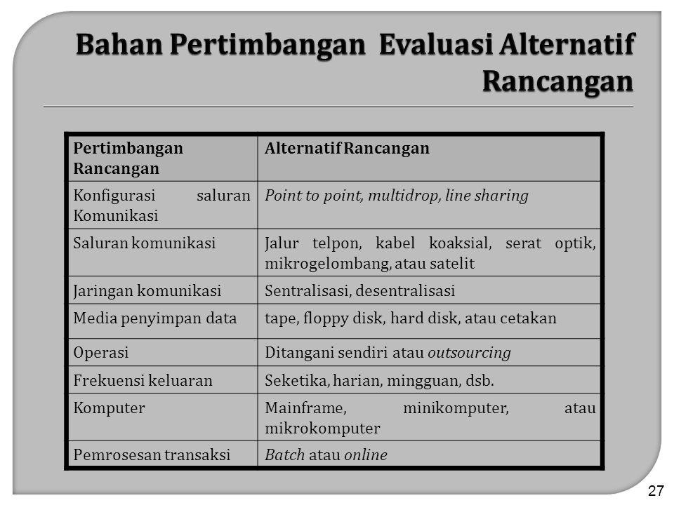 Bahan Pertimbangan Evaluasi Alternatif Rancangan
