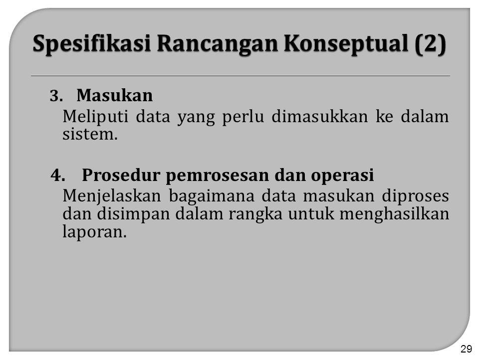 Spesifikasi Rancangan Konseptual (2)