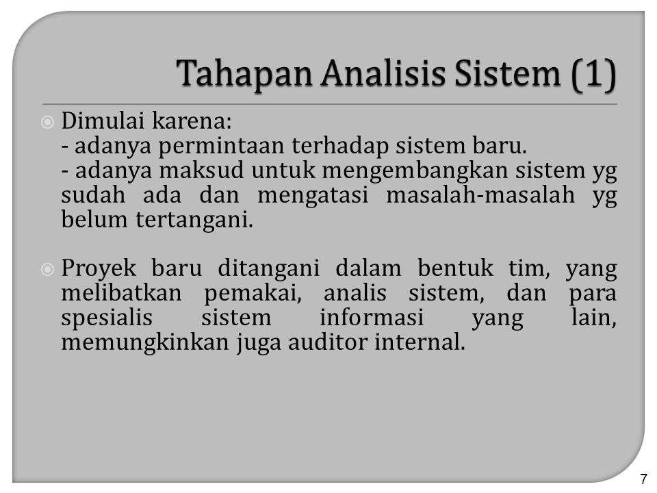Tahapan Analisis Sistem (1)