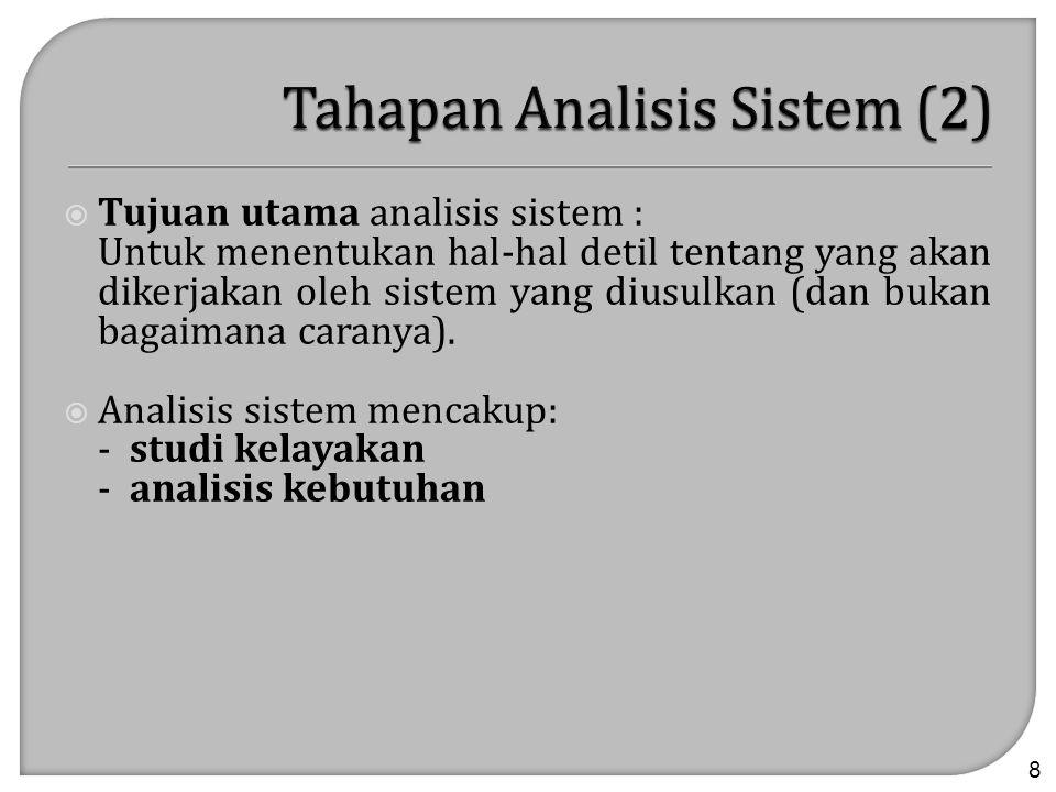 Tahapan Analisis Sistem (2)
