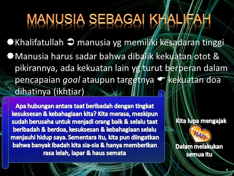 MANUSIA SEBAGAI KHALIFAH