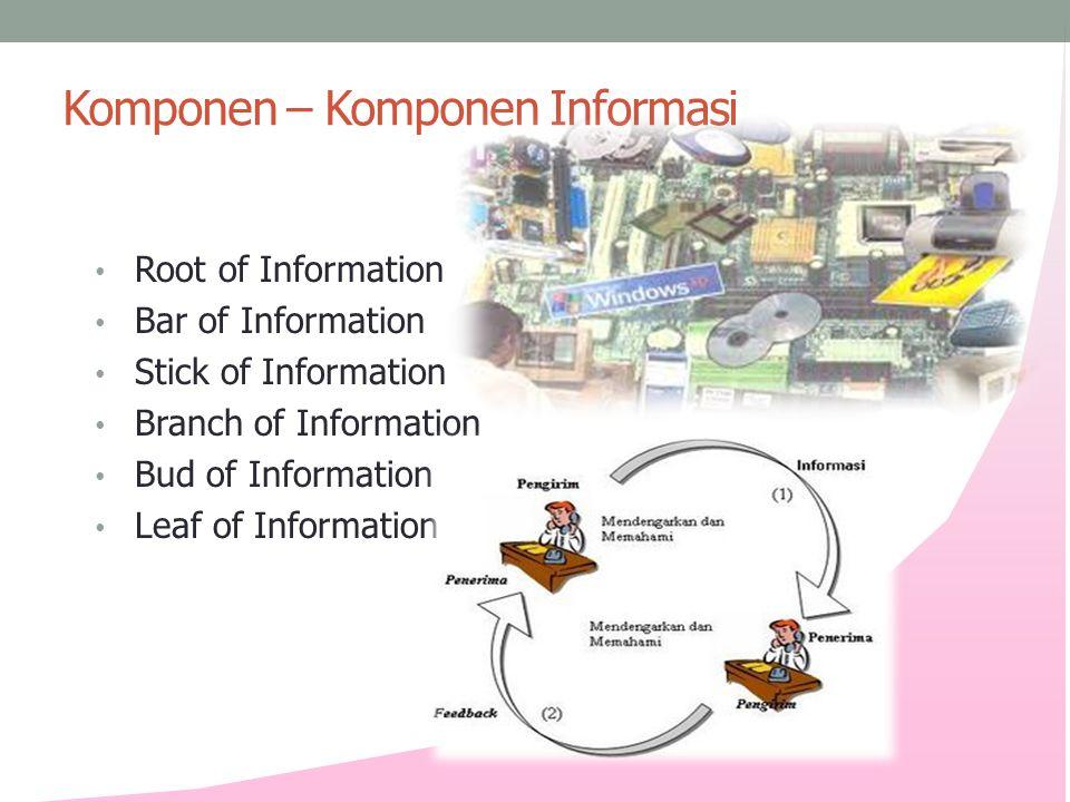Komponen – Komponen Informasi