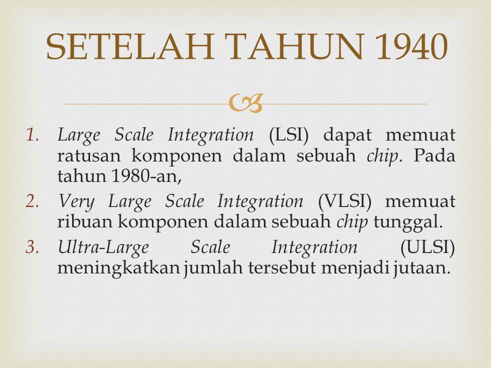 SETELAH TAHUN 1940 Large Scale Integration (LSI) dapat memuat ratusan komponen dalam sebuah chip. Pada tahun 1980-an,