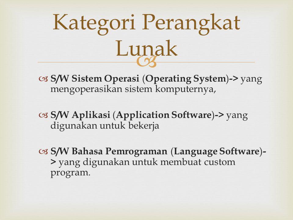 Kategori Perangkat Lunak